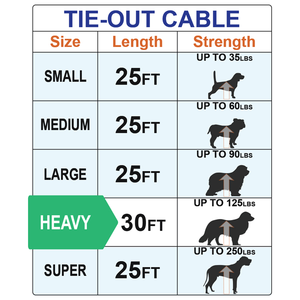 BV Pets 60 Feet Trolley System with 10 Feet Red Runner Cable